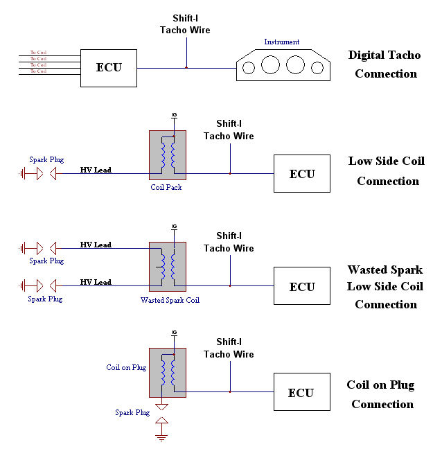 compatibility_a shift i shift light ecliptech peugeot 206 coil pack wiring diagram at fashall.co