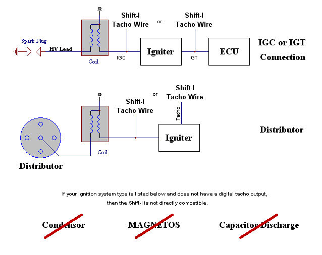 compatibility_b shift i shift light ecliptech shift light wiring diagram at edmiracle.co