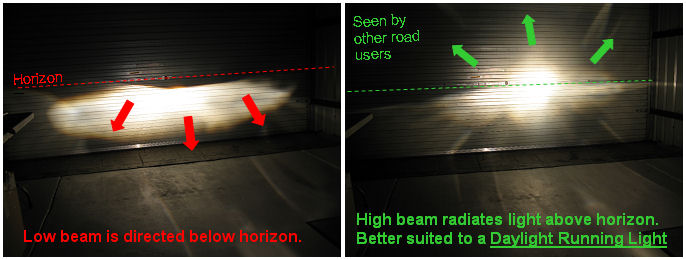 Flashlight as motorcycle highbeam assist ...
